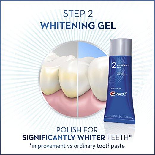 Crest blanchissant dent polonais